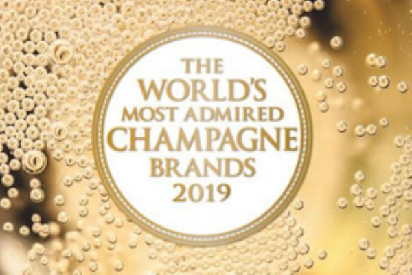 The World's Most Admired Champagne Brands 2019 - January 2019
